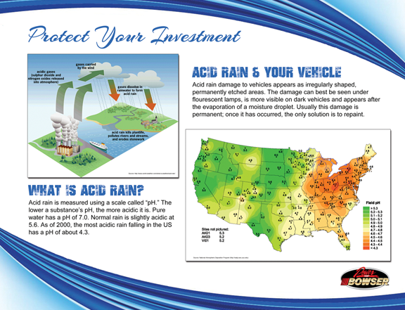 Acid Rain Flyer